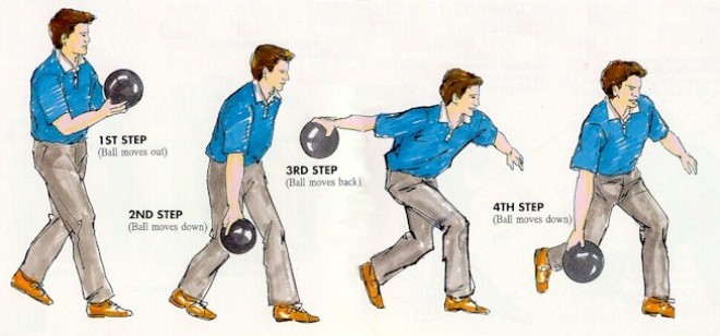 4-steps throwing ball