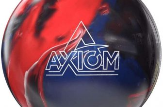 Storm Axiom The Best Review 2021